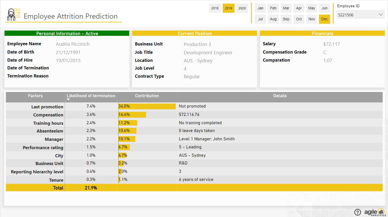 Agile HR Analytics - Employee Attrition Prediction