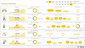 Agile HR Analytics 3.0 Summary