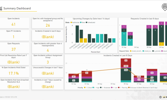 ServiceNow Dashboards and Interactive Reports in Power BI
